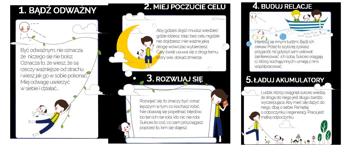 Mały Orzeł infografika